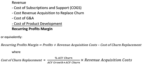 Recurring Profit Margin Definition